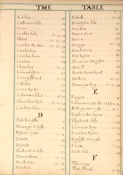 A Description of the Sea Coasts in the East Indies - Table of Contents D-F (1690)