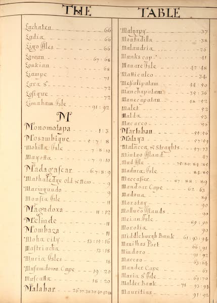 A Description of the Sea Coasts in the East Indies - Table of Contents M (1690)