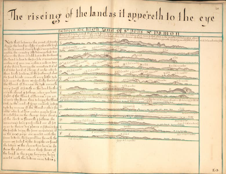 A Description of the Sea Coasts in the East Indies - 28) The Riseing of the Land as it Appeareth to the Eye (1690)
