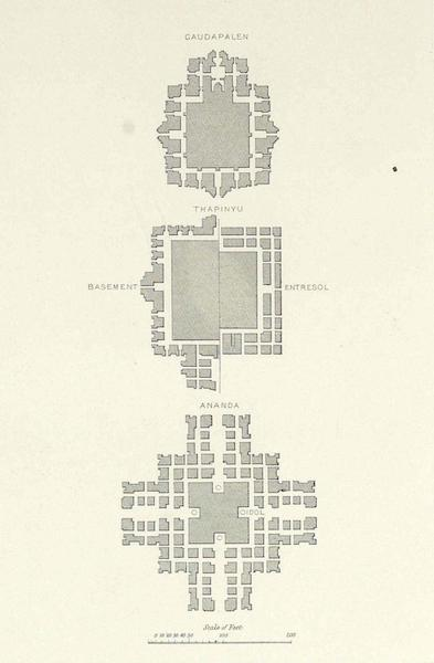 A Narrative of the Mission to the Court of Ava - Ground Plan of Three Temples at Pagan (1858)
