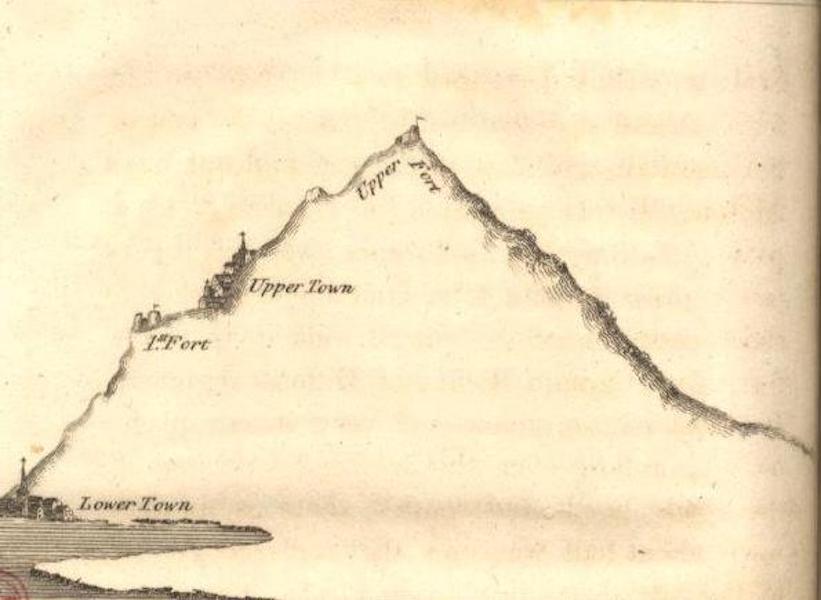 A Voyage to Cadiz and Gibraltar Vol. 1 - Scaletta Profile (1815)