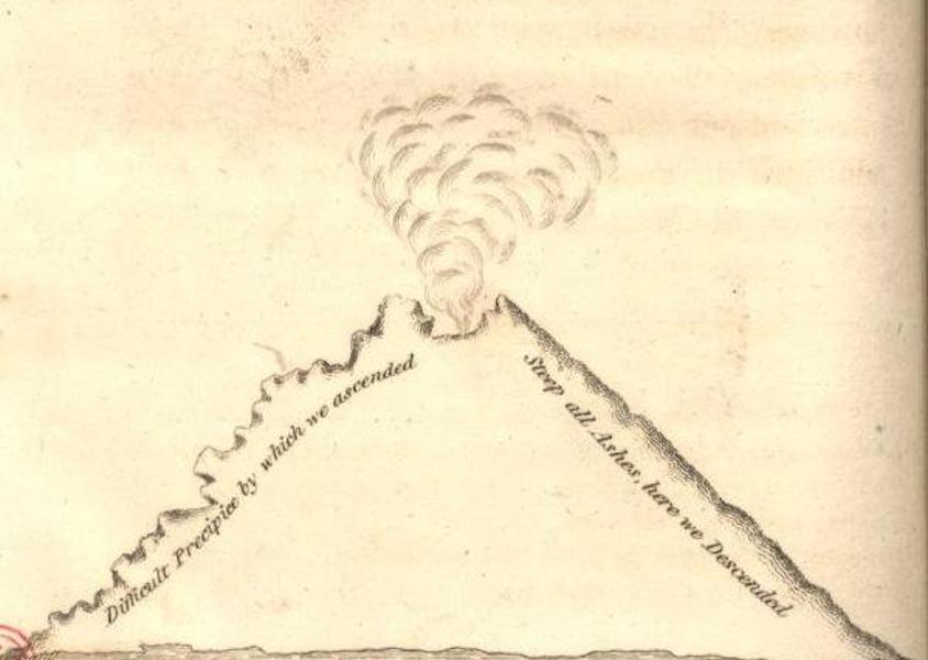 A Voyage to Cadiz and Gibraltar Vol. 1 - Profile Volcano (1815)