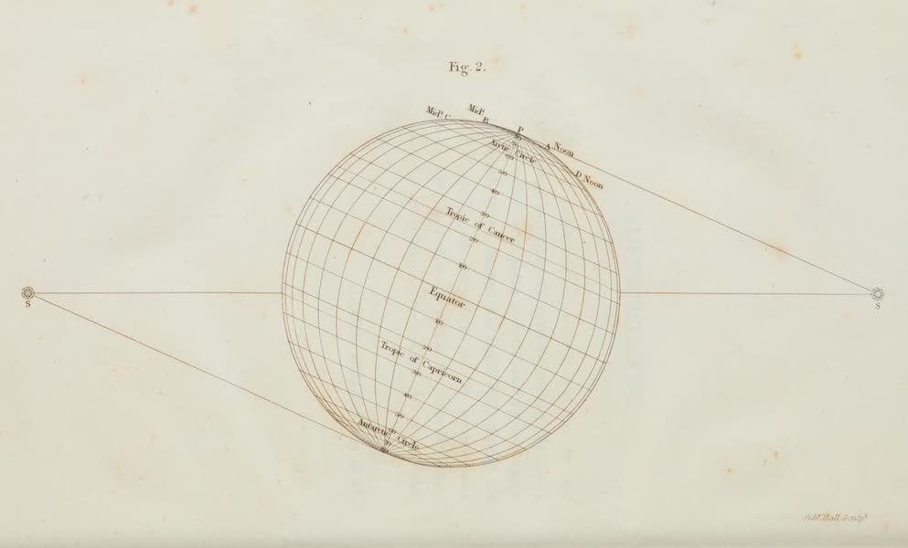 A Voyage Towards the South Pole - Figure 2 (1827)