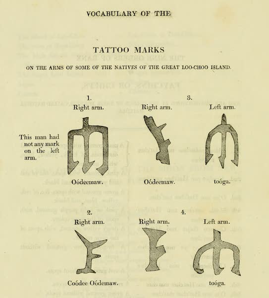 Account of a Voyage of discovery to the West Coast of Corea - Vocabulary of the Tattoo Marks (1818)