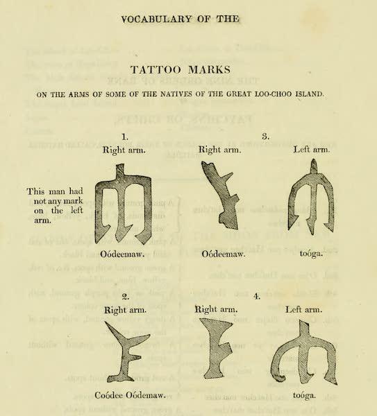 Vocabulary of the Tattoo Marks