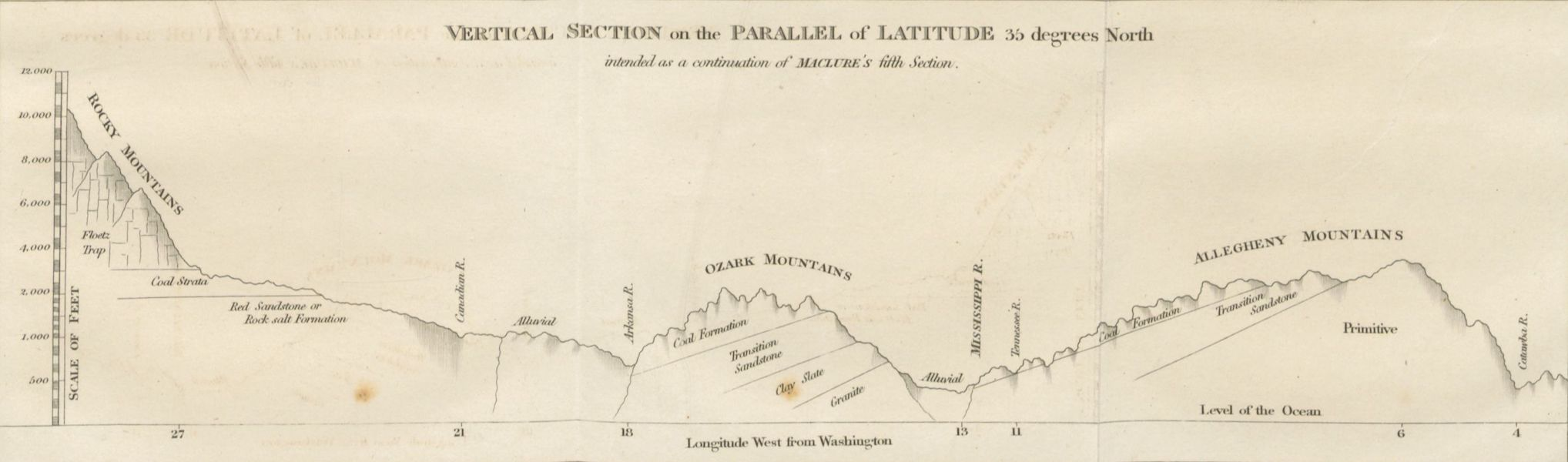 Account of an Expedition from Pittsburgh to the Rocky Mountains Vol. 3 - Vertical Section on the Parallel of Latitude 35 Degrees North (1823)