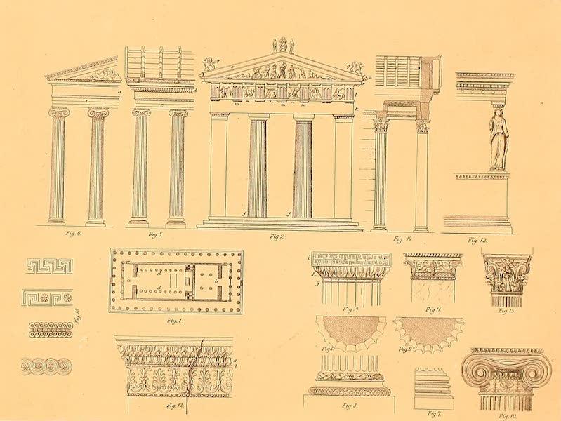 Album des classischen Alterthums - Saulenordnungen (1870)