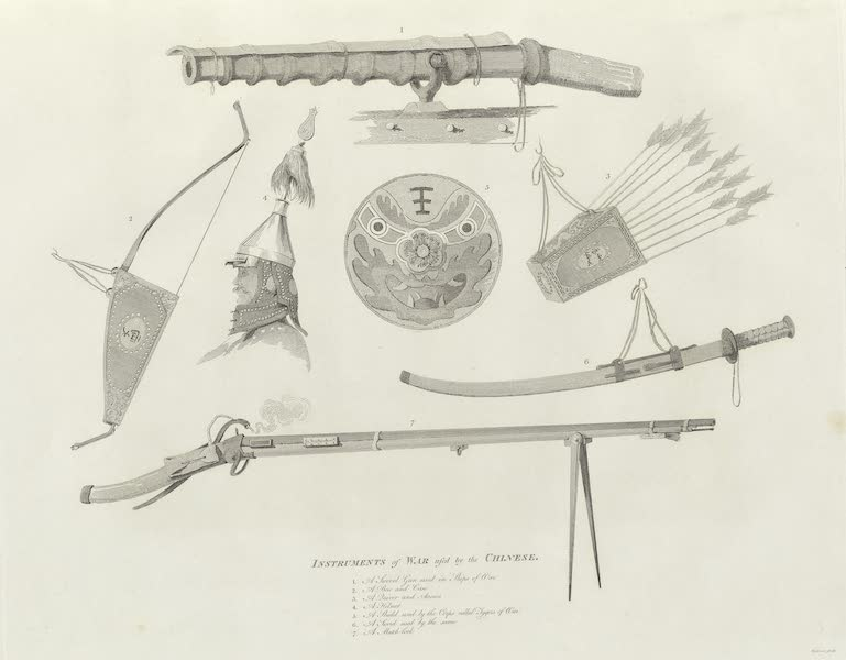 An Authentic Account of an Embassy from the King of Great Britain to the Emperor of China [Vol. 3: Plates] - Instruments of war used by the Chinese (1797)