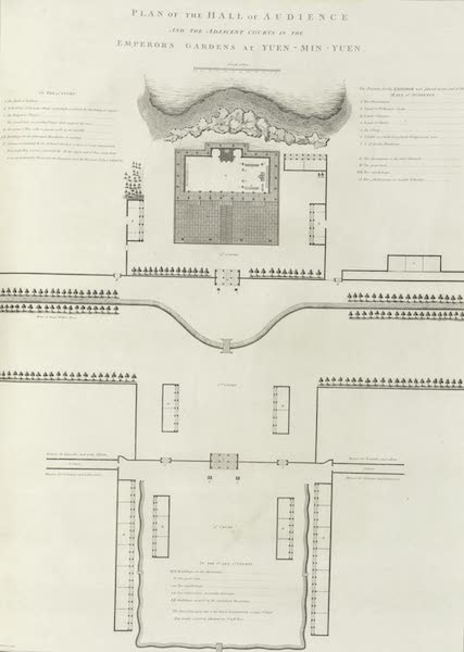 An Authentic Account of an Embassy from the King of Great Britain to the Emperor of China [Vol. 3: Plates] - Plan of the Palace of Yuen-men-yuen (1797)