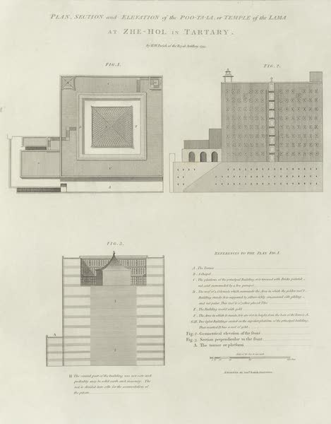 An Authentic Account of an Embassy from the King of Great Britain to the Emperor of China [Vol. 3: Plates] - Plan, section, and elevation of Poo-ta-la (1797)
