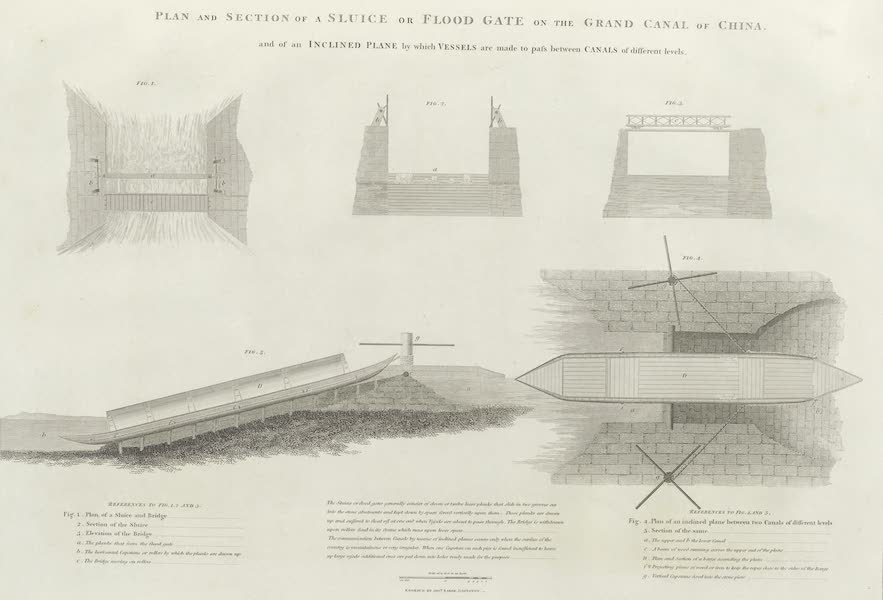 An Authentic Account of an Embassy from the King of Great Britain to the Emperor of China [Vol. 3: Plates] - Plan and section of a sluice, or floodgate, on the grand canal (1797)
