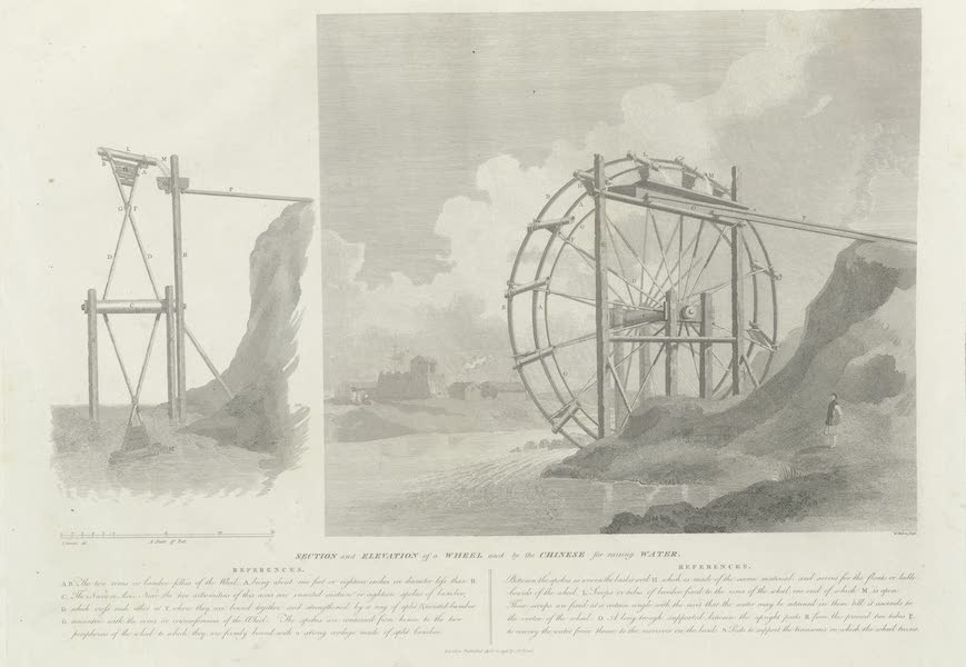 An Authentic Account of an Embassy from the King of Great Britain to the Emperor of China [Vol. 3: Plates] - The Scoop-wheel of China, for lifting water (1797)