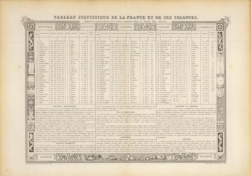 Atlas National Illustre - Tableau (1856)