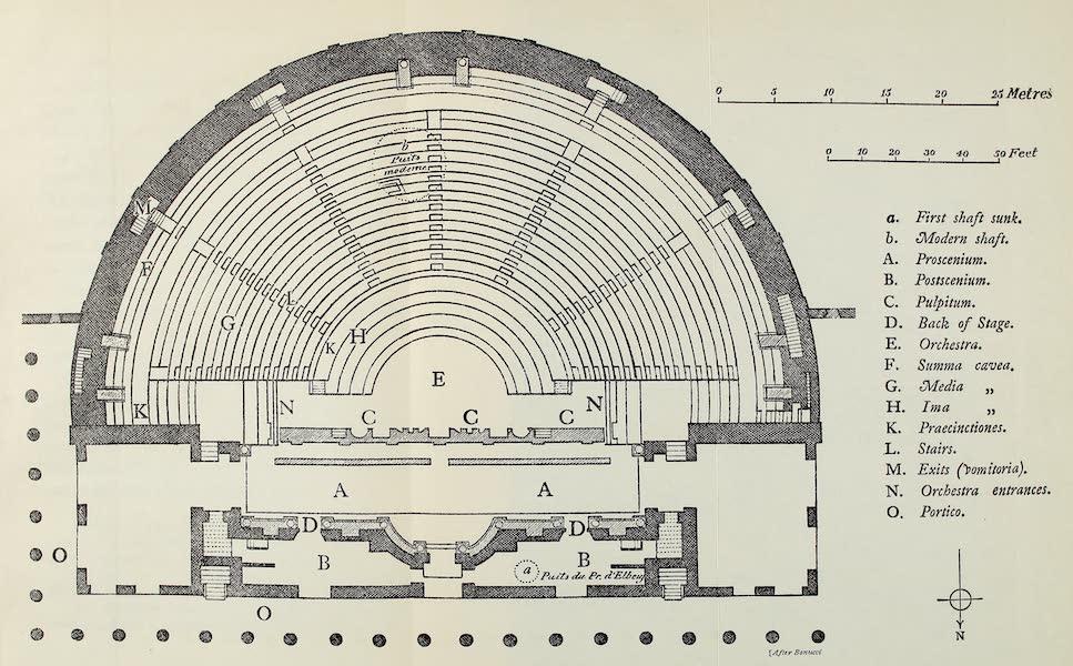 Buried Herculaneum - Plan IV. The Theatre (1908)