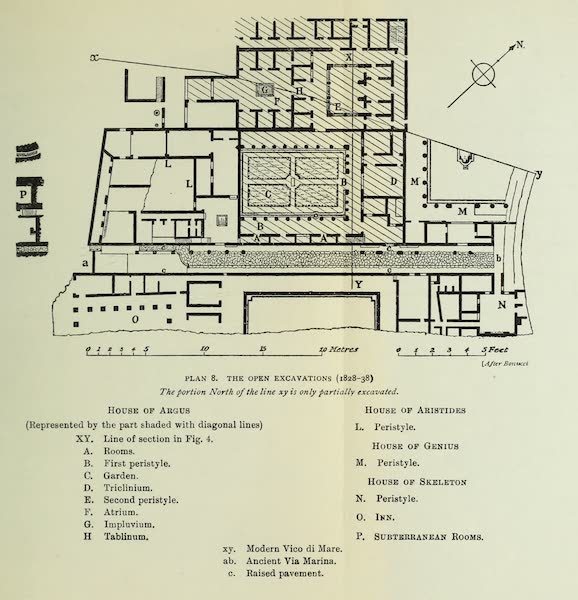 Buried Herculaneum - Plan VIII. The Open Excavations (1908)