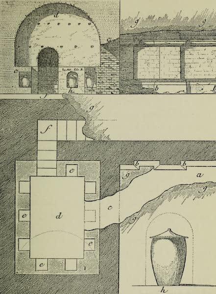 Buried Herculaneum - Plan IX. The Columbarium (1908)