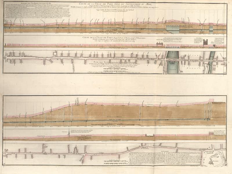 Cartes et Tables de la Geographie Physique ou Naturelle - Coupe de la ville de Paris (1757)