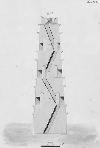 Coleccion General de Laminas de los Antiguos Monumentos de Nueva Espana - Tercer Viage - Lamina 23 (1820)