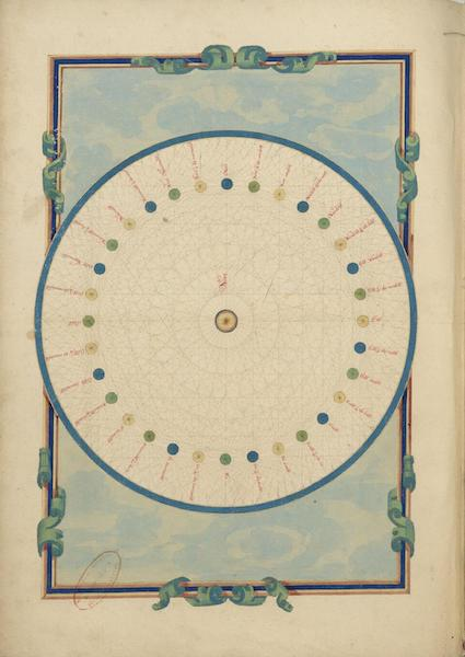Cosmographie Universelle - Rose des vents (1555)