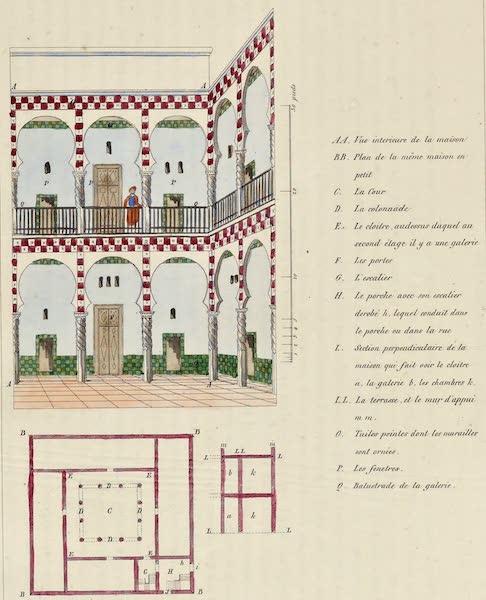 Construction des Maisons de Barbarie