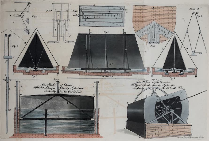 Description of the Process of Manufacturing Coal Gas - Figures & Diagrams Related to Gas-Works [II] (1819)