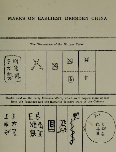 Dresden China - Marks on Earliest Dresden China (1909)