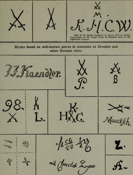 Dresden China - Factory Marks [II] (1909)