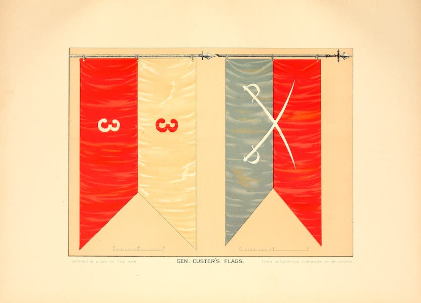 Flags of the Army of the United States - Gen. Custer's Flag (1887)