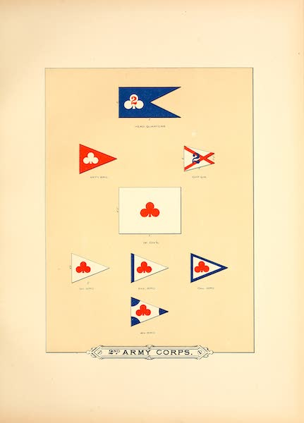 Flags of the Army of the United States - 2nd Army Corps (I) (1887)