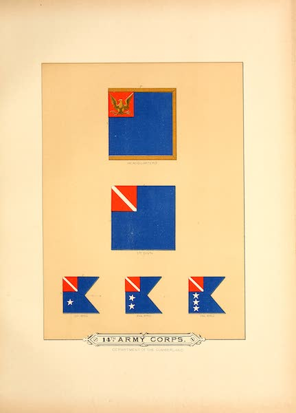 Flags of the Army of the United States - 14th Army Corps (I) (1887)
