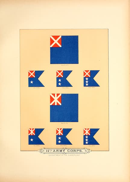 Flags of the Army of the United States - 14th Army Corps (II) (1887)