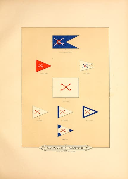 Flags of the Army of the United States - Cavalry Corps (I) (1887)