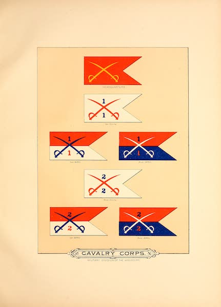 Flags of the Army of the United States - Cavalry Corps (III) (1887)