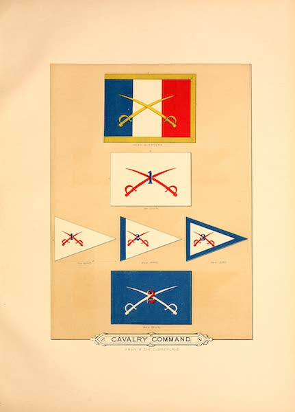 Flags of the Army of the United States - Cavalry Command (I) (1887)