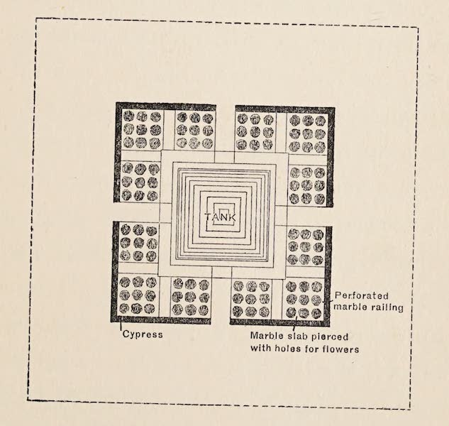 Gardens of the Great Mughals - Plan of a Courtyard in the Maharaja's Palace at Udaipur (1913)
