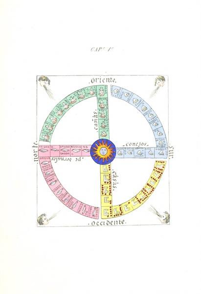 Historia de las Indias de Nueva Espana y Islas de Tierra Firme Atlas - Trat: 3 - Lamina 1 (1880)