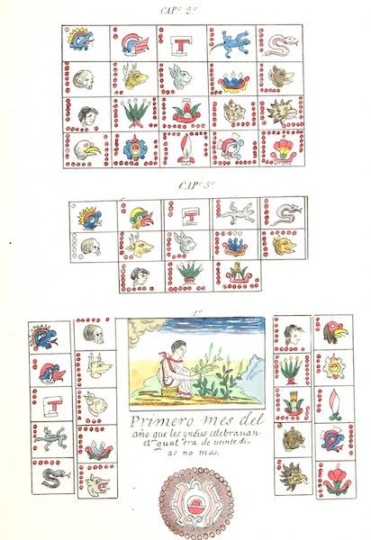 Historia de las Indias de Nueva Espana y Islas de Tierra Firme Atlas - Trat: 3 - Lamina 2 (1880)