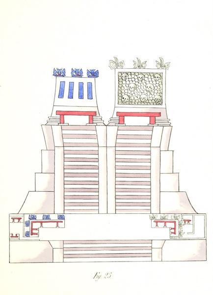 Historia de las Indias de Nueva Espana y Islas de Tierra Firme Atlas - Apendice - Lamina 16 (1880)