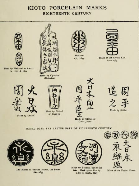 Japanese Porcelain - Japanese Marks [II] (1909)