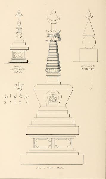 Ladak, Physical, Statistical, and Historical - The Chhodten, or Mausoleum (1854)