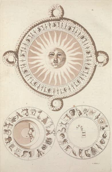 Siecle, annee et mois Mexicaines representes par des figures
