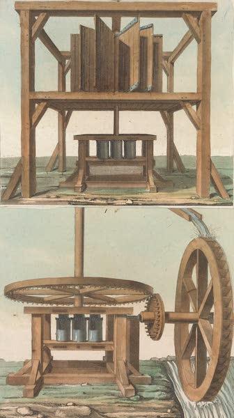 Le Costume Ancien et Moderne [Amerique] Vol. 2 - Moulins a sucre [I] (1821)