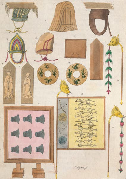 Le Costume Ancien et Moderne [Asie] Vol. 1 - Bonnets, Kuei ou sceptres, etendards etc (1815)