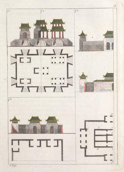 Le Costume Ancien et Moderne [Asie] Vol. 1 - Temples anciens (1815)