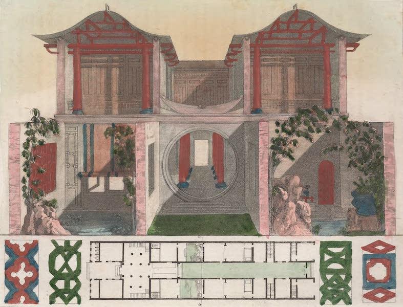 Le Costume Ancien et Moderne [Asie] Vol. 1 - Maisons de Canton (1815)