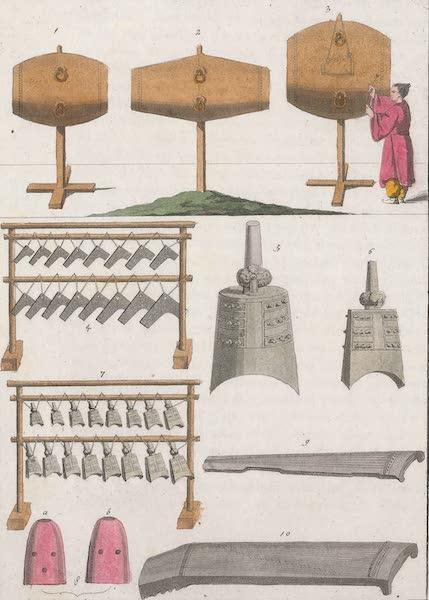 Le Costume Ancien et Moderne [Asie] Vol. 1 - Representation dramatique (1815)