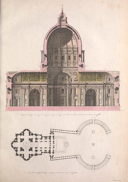 Le Costume Ancien et Moderne [Europe] Vol. 2 - LIII. Interieur et exterieur de Saint Pierre [II] (1820)