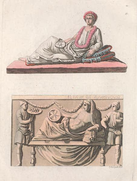 Le Costume Ancien et Moderne [Europe] Vol. 2 - XXVIII. Chambre sepulcrale avec peintures (1820)