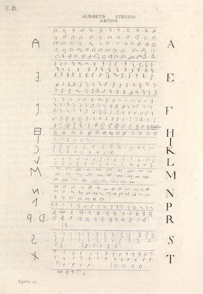 Le Costume Ancien et Moderne [Europe] Vol. 2 - XXXIII. B. Ancien alphabet Etrusque (1820)