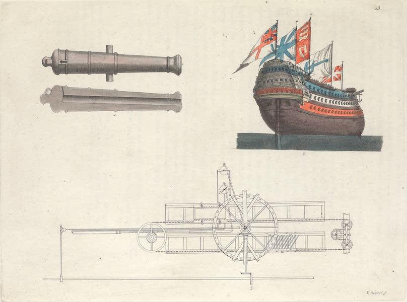 XXIII. Artillerie et vaisseaux de ligne